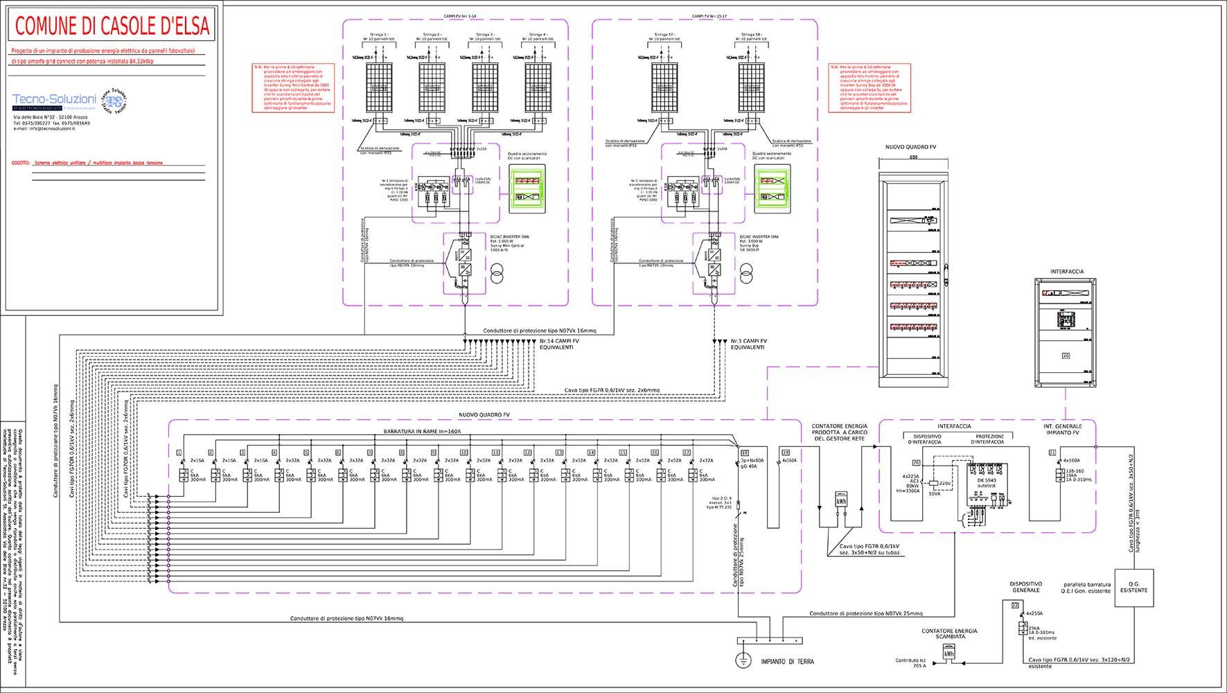 Schema Elettrico Unifilare Impianto Fotovoltaico 3 Kw : Impianto fotovoltaico da kw tecnosoluzioni arezzo