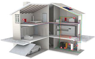 Tecnosoluzioni - Riscaldare casa a basso costo ...